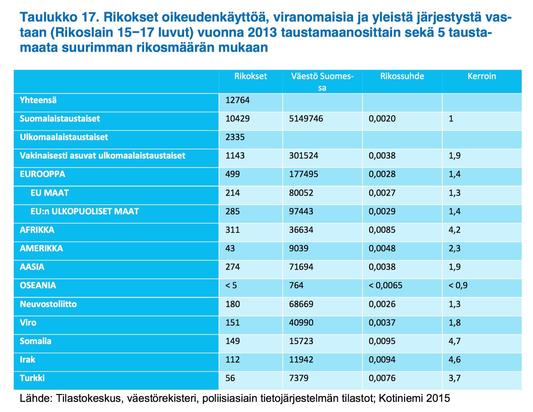 maahanmuuttajat suomessa tilastot Naantali